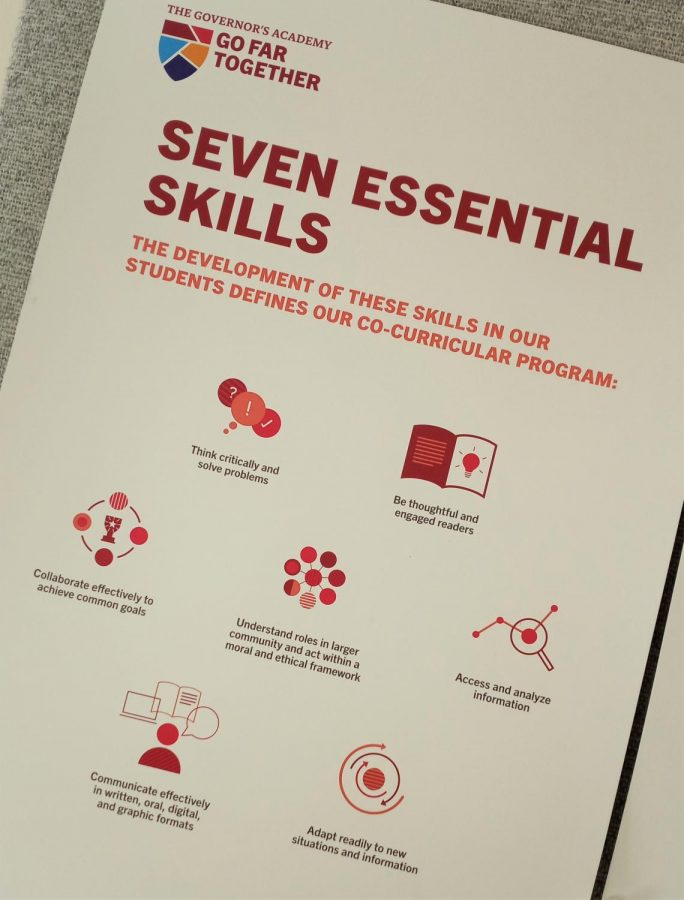 "The Seven ""Essential"" Skills"