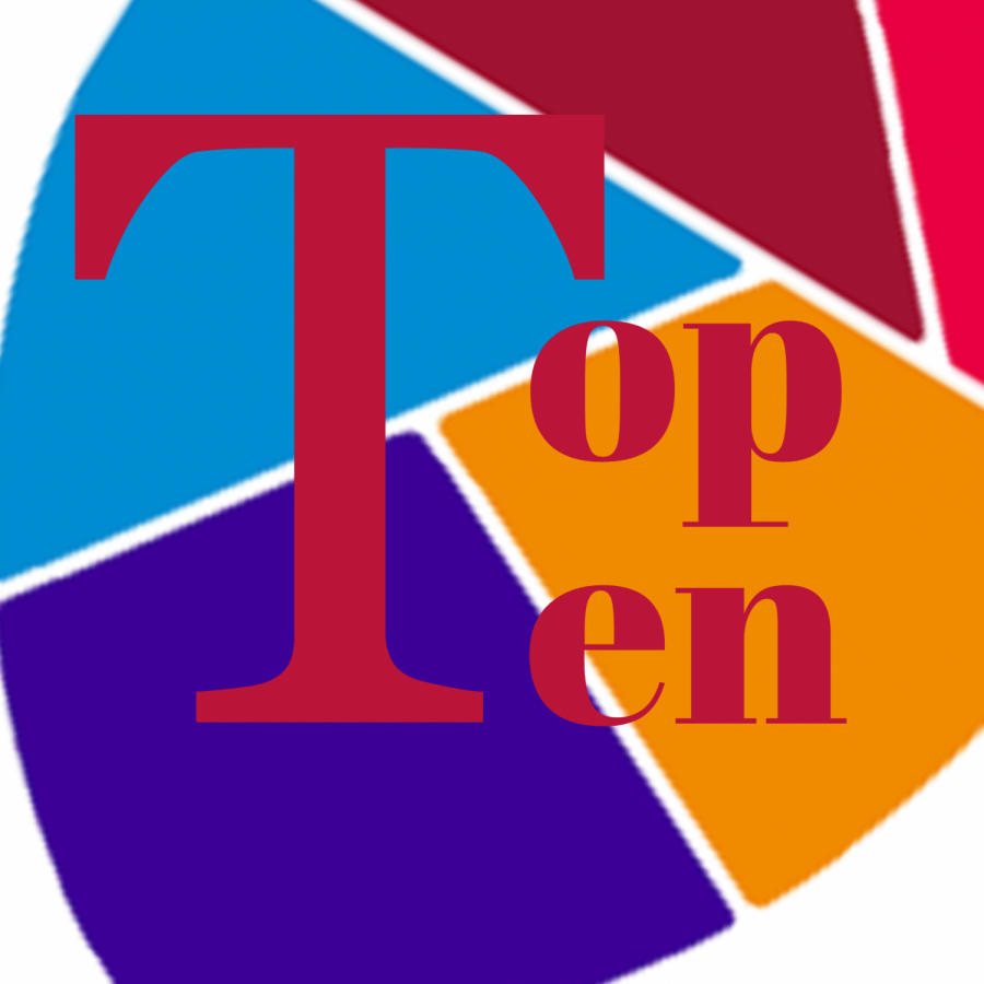 Top Ten Things…